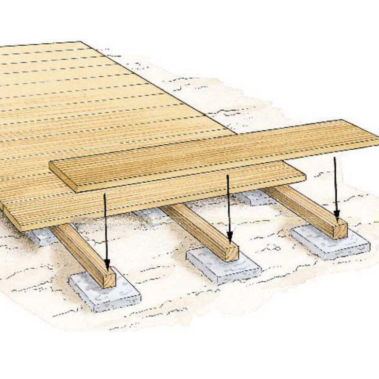 lambourdes pour lames pin teinte traite classe iv FPC2076670
