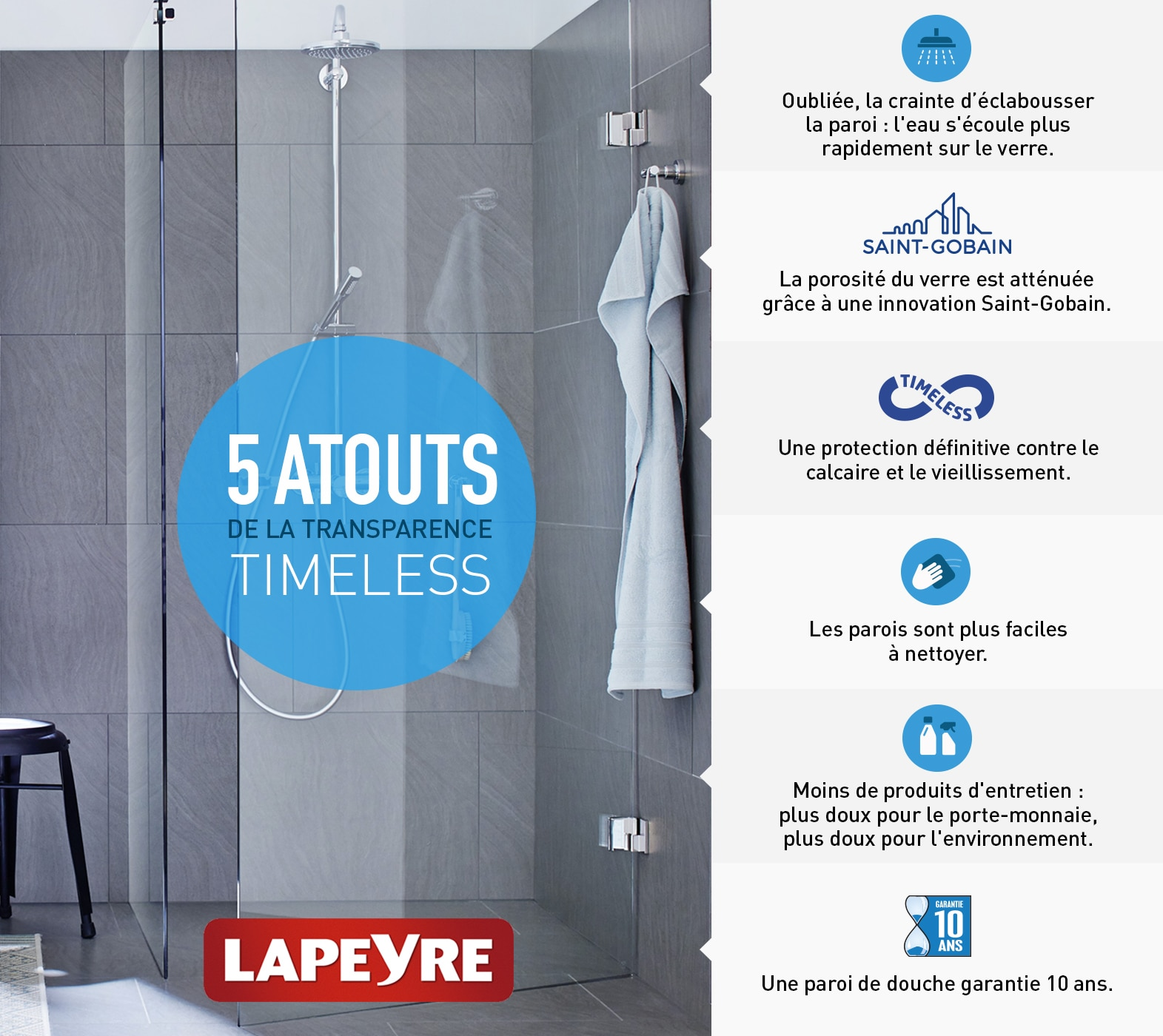 Timeless - Infographie 3