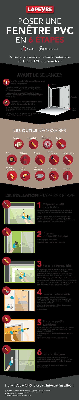 Comment Poser Une Fenêtre Pvc En Rénovation En 6 étapes Lapeyre