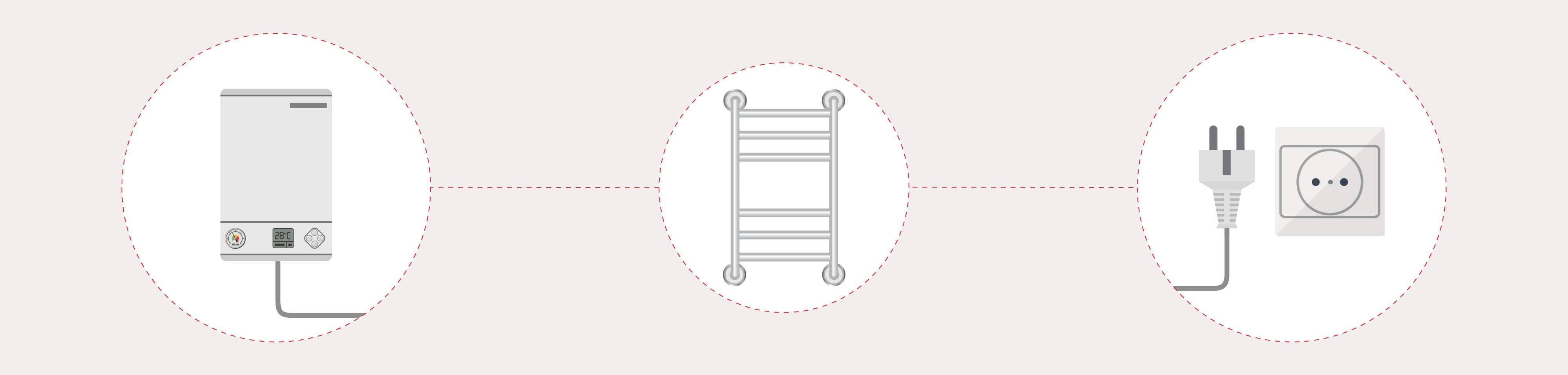 Comment Choisir La Puissance D Un Seche Serviette Electrique choisir son sèche-serviettes